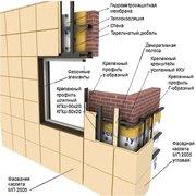 Материалы для вентилируемых фасадов в Иваново